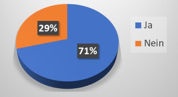 Resultat der Fonds Umfrage